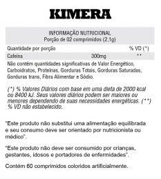Kimera Tabela